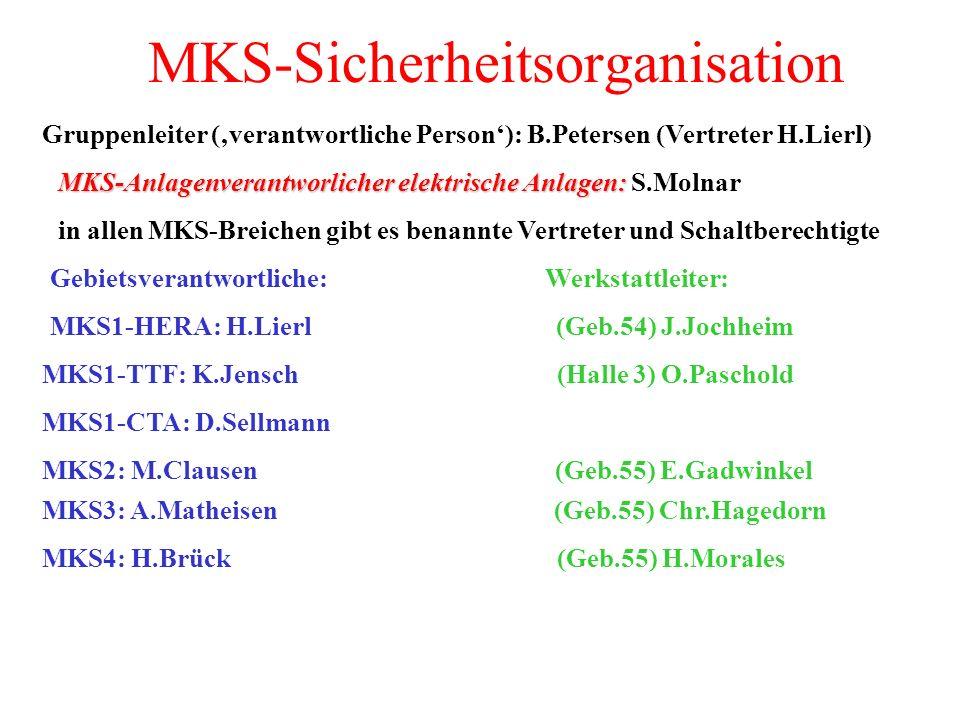 MKS-Sicherheitsorganisation Gruppenleiter (verantwortliche Person): B.Petersen (Vertreter H.Lierl) Gebietsverantwortliche: Werkstattleiter: MKS1-HERA: