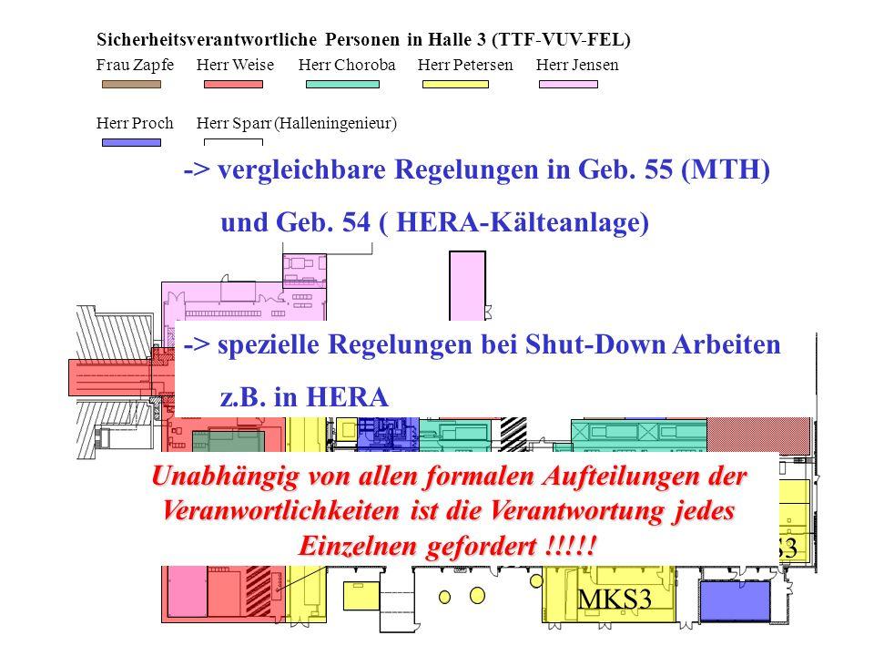 Sicherheitsverantwortliche Personen in Halle 3 (TTF-VUV-FEL) Frau Zapfe Herr Weise Herr Choroba Herr Petersen Herr Jensen Herr Proch Herr Sparr (Halle