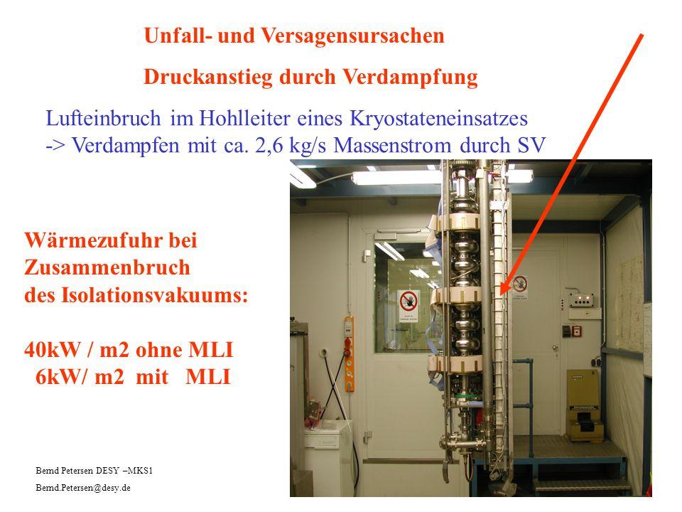 Unfall- und Versagensursachen Druckanstieg durch Verdampfung Lufteinbruch im Hohlleiter eines Kryostateneinsatzes -> Verdampfen mit ca. 2,6 kg/s Masse