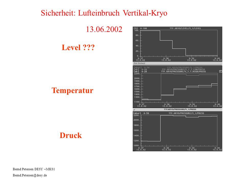 Sicherheit: Lufteinbruch Vertikal-Kryo 13.06.2002 Level ??? Temperatur Druck Bernd Petersen DESY –MKS1 Bernd.Petersen@desy.de