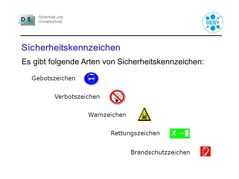 Sicherheitskennzeichen Es gibt folgende Arten von Sicherheitskennzeichen: Rettungszeichen Gebotszeichen Verbotszeichen Warnzeichen Brandschutzzeichen