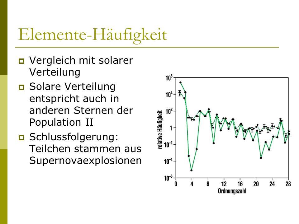 Elemente-Häufigkeit Vergleich mit solarer Verteilung Solare Verteilung entspricht auch in anderen Sternen der Population II Schlussfolgerung: Teilchen