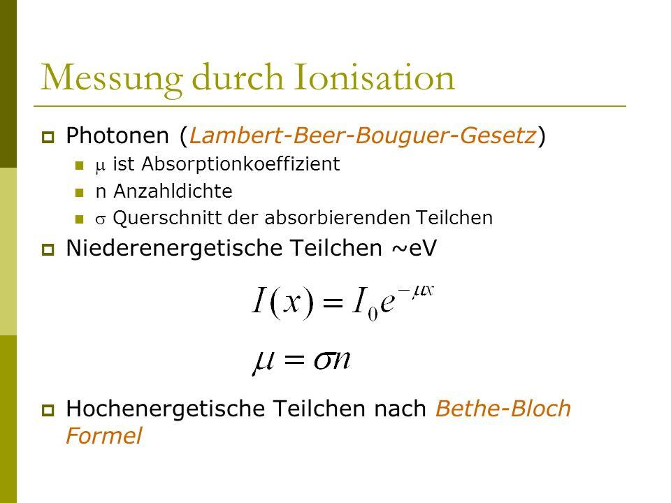 Messung durch Ionisation Photonen (Lambert-Beer-Bouguer-Gesetz) ist Absorptionkoeffizient n Anzahldichte Querschnitt der absorbierenden Teilchen Niede