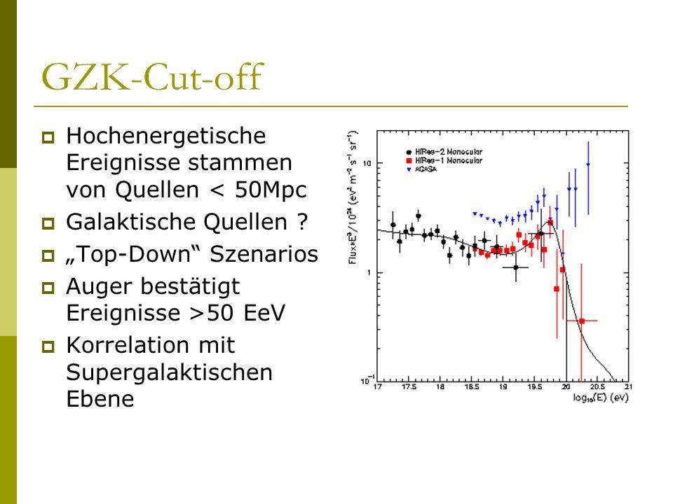 Hochenergetische Ereignisse stammen von Quellen < 50Mpc Galaktische Quellen ? Top-Down Szenarios Auger bestätigt Ereignisse >50 EeV Korrelation mit Su