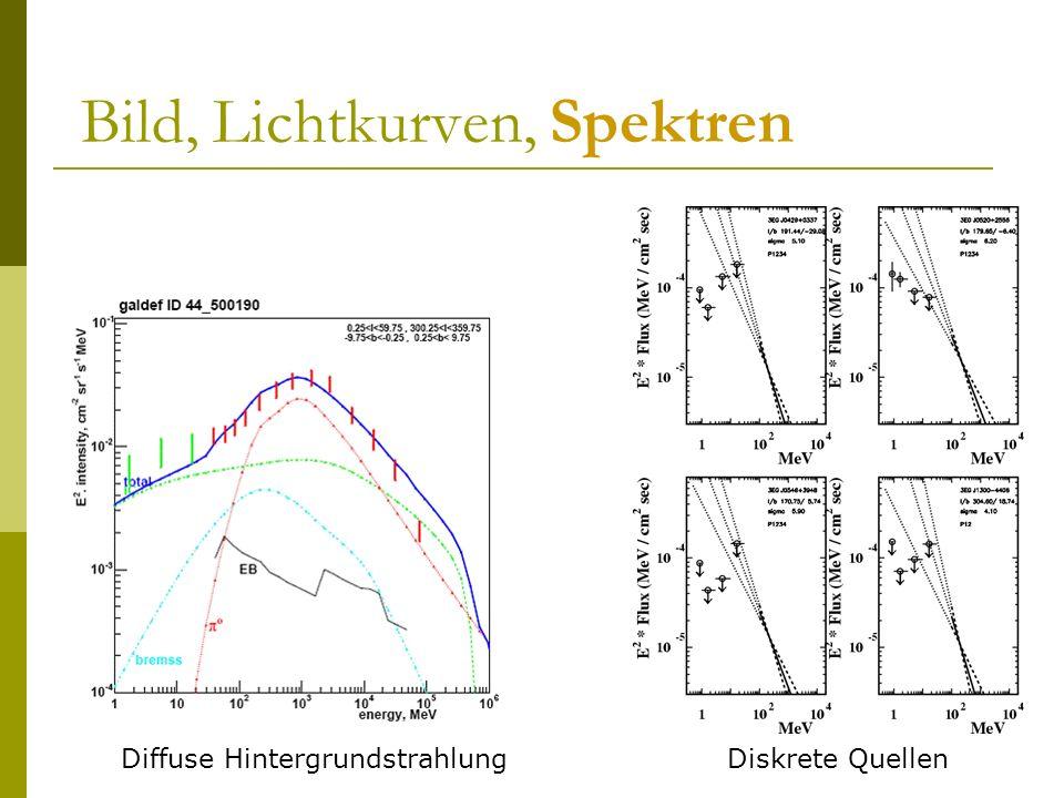 Bild, Lichtkurven, Spektren Diffuse HintergrundstrahlungDiskrete Quellen