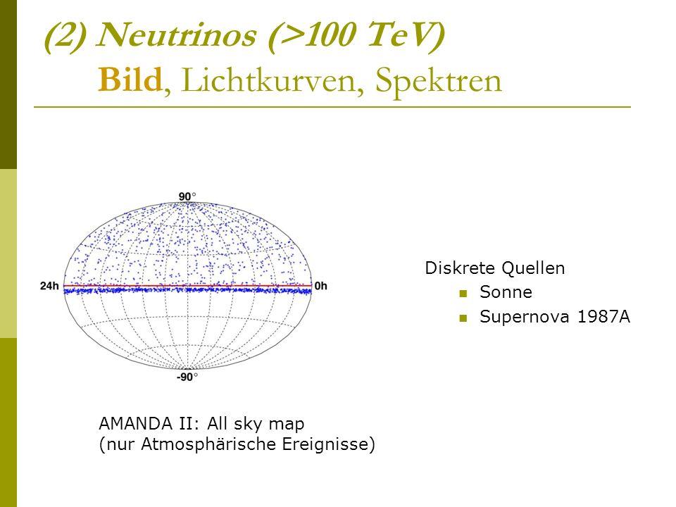 Detektortypen: Halbleiter Geladene Teilchen erzeugen Elektron- Loch Paare Sensitiver als Gasdetektoren: Silikon (3.5 eV) Germanium (2.94 eV) Gas ~30 eV für Ionisierung