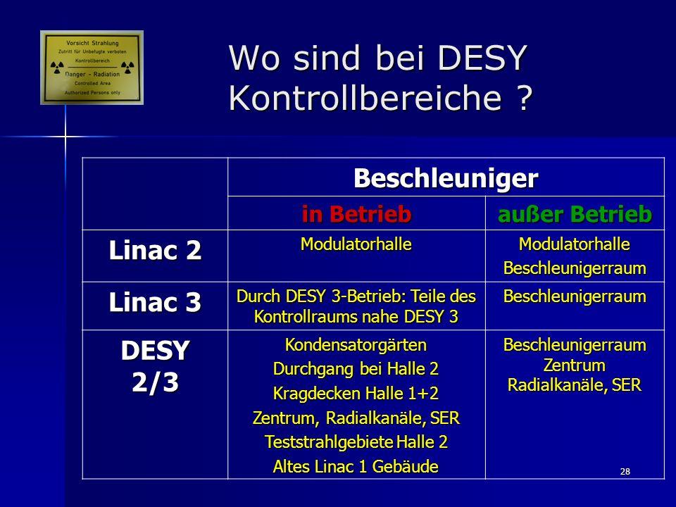 28 Wo sind bei DESY Kontrollbereiche ? Beschleuniger in Betrieb außer Betrieb Linac 2 ModulatorhalleModulatorhalleBeschleunigerraum Linac 3 Durch DESY