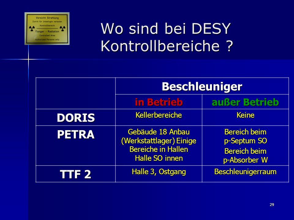 29 Wo sind bei DESY Kontrollbereiche ? Beschleuniger in Betrieb außer Betrieb DORISKellerbereicheKeine PETRA Gebäude 18 Anbau (Werkstattlager) Einige