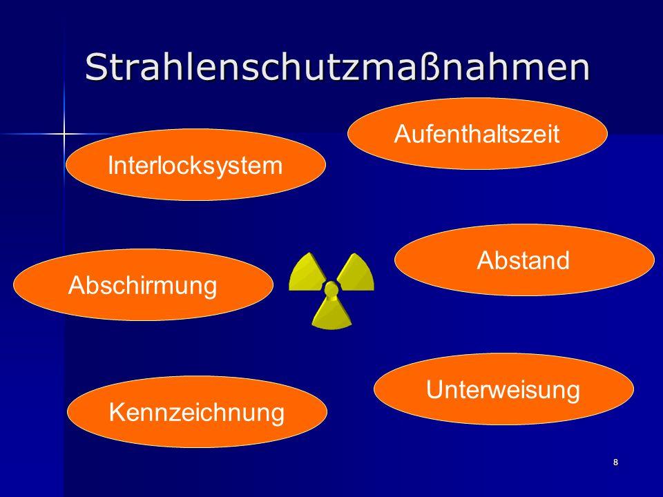 8 Aufenthaltszeit Unterweisung Abschirmung Kennzeichnung Abstand Interlocksystem Strahlenschutzmaßnahmen