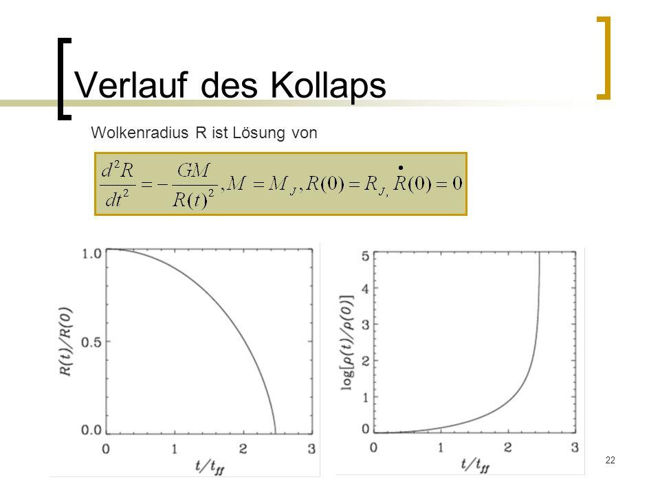 22 Verlauf des Kollaps Wolkenradius R ist Lösung von