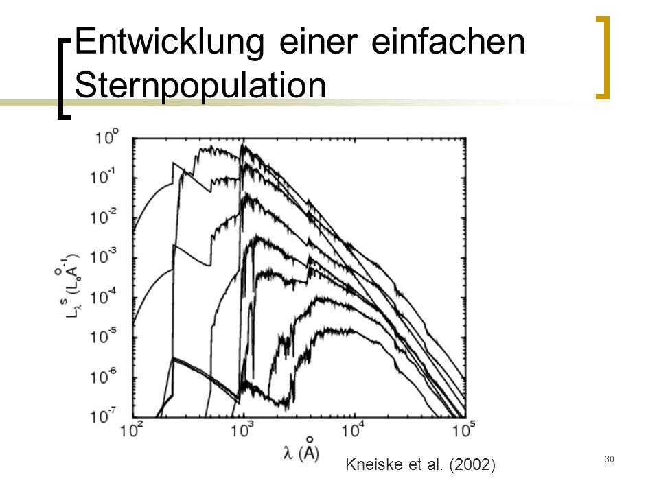 30 Entwicklung einer einfachen Sternpopulation Kneiske et al. (2002)
