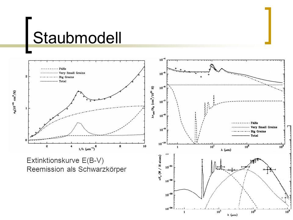 34 Staubmodell Extinktionskurve E(B-V) Reemission als Schwarzkörper