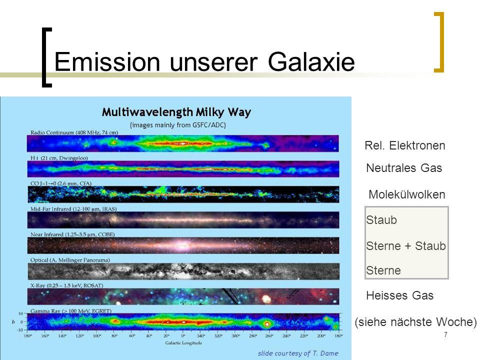 7 Emission unserer Galaxie Sterne Sterne + Staub Staub Rel.