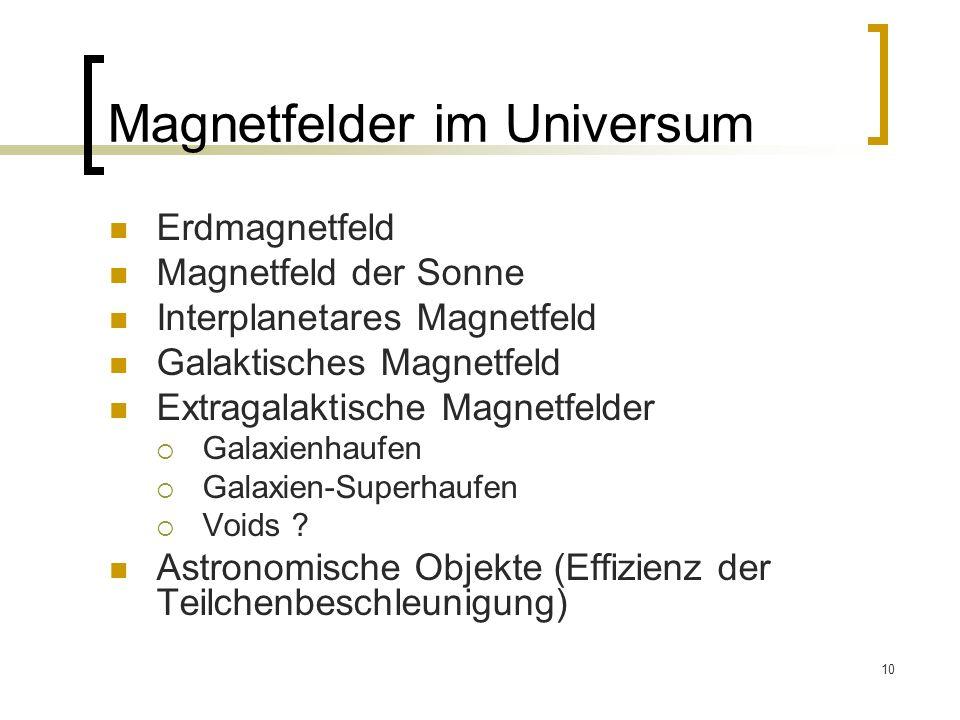 10 Magnetfelder im Universum Erdmagnetfeld Magnetfeld der Sonne Interplanetares Magnetfeld Galaktisches Magnetfeld Extragalaktische Magnetfelder Galax