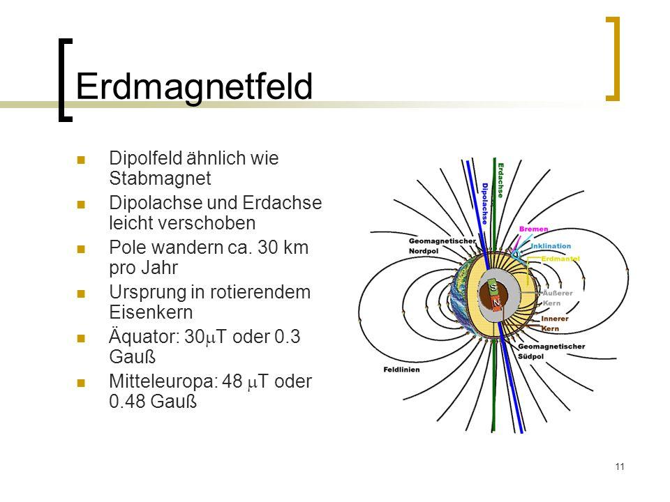 11 Erdmagnetfeld Dipolfeld ähnlich wie Stabmagnet Dipolachse und Erdachse leicht verschoben Pole wandern ca. 30 km pro Jahr Ursprung in rotierendem Ei