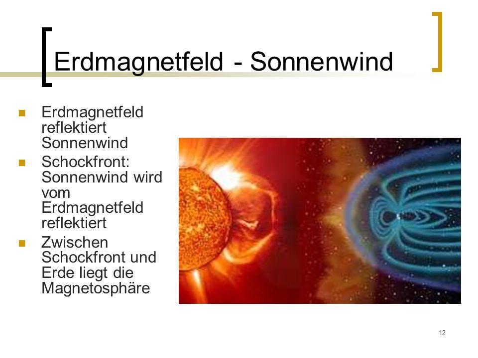 12 Erdmagnetfeld - Sonnenwind Erdmagnetfeld reflektiert Sonnenwind Schockfront: Sonnenwind wird vom Erdmagnetfeld reflektiert Zwischen Schockfront und