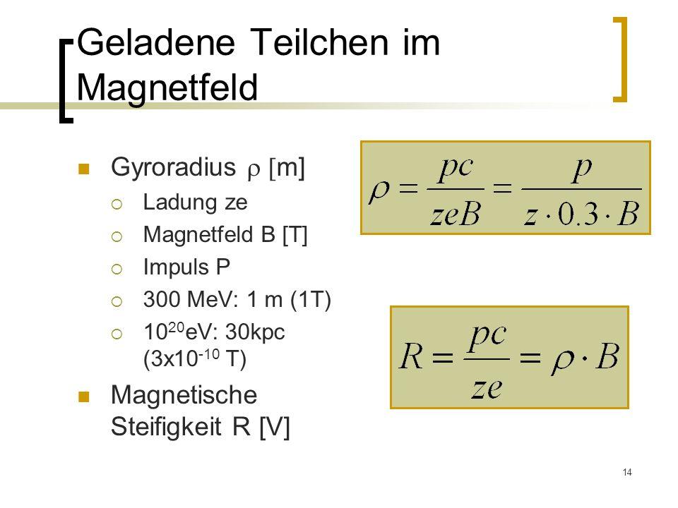 14 Geladene Teilchen im Magnetfeld Gyroradius m] Ladung ze Magnetfeld B [T] Impuls P 300 MeV: 1 m (1T) 10 20 eV: 30kpc (3x10 -10 T) Magnetische Steifi