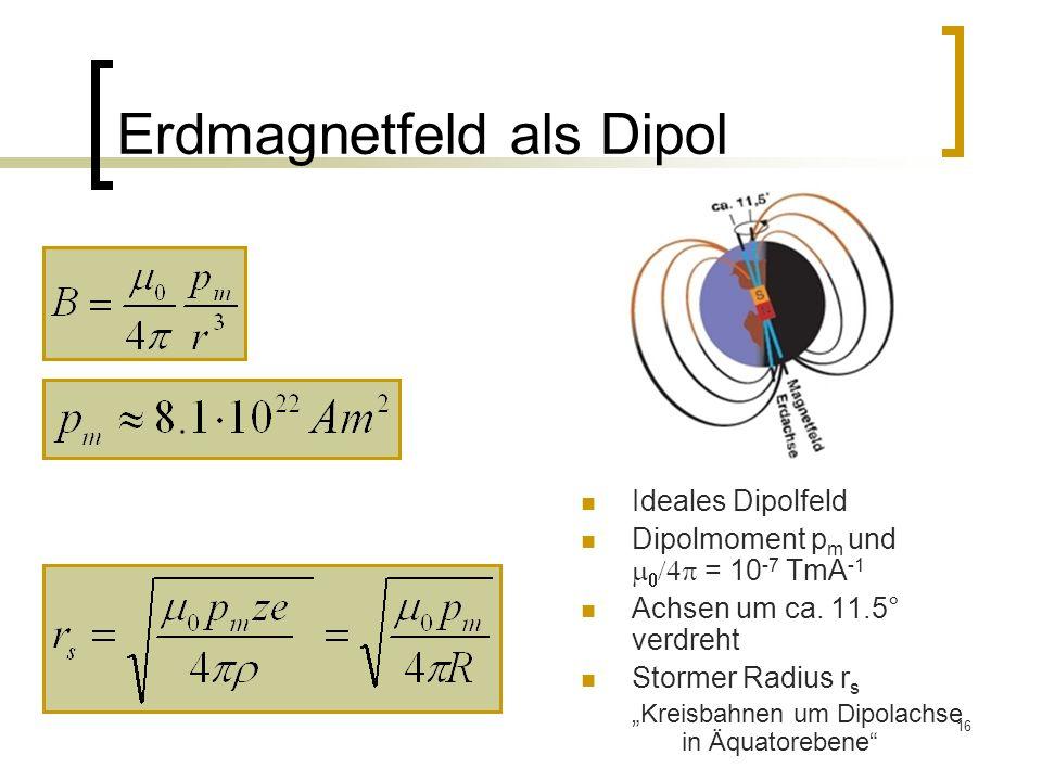 16 Erdmagnetfeld als Dipol Ideales Dipolfeld Dipolmoment p m und = 10 -7 TmA -1 Achsen um ca. 11.5° verdreht Stormer Radius r s Kreisbahnen um Dipolac