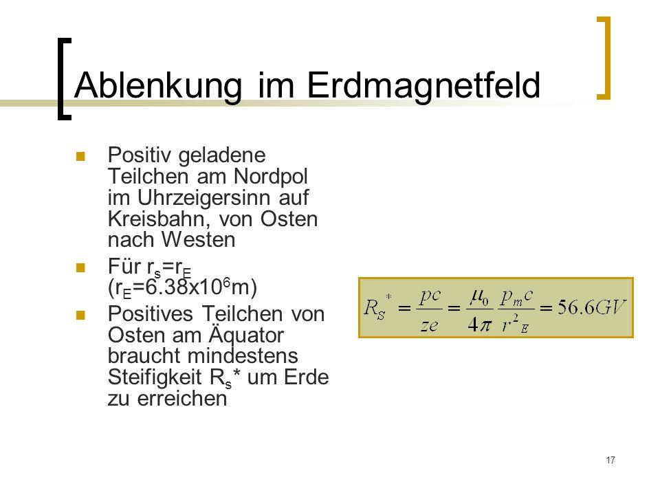 17 Ablenkung im Erdmagnetfeld Positiv geladene Teilchen am Nordpol im Uhrzeigersinn auf Kreisbahn, von Osten nach Westen Für r s =r E (r E =6.38x10 6