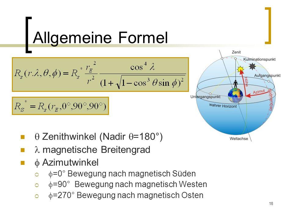 18 Allgemeine Formel Zenithwinkel (Nadir =180°) magnetische Breitengrad Azimutwinkel =0° Bewegung nach magnetisch Süden =90° Bewegung nach magnetisch