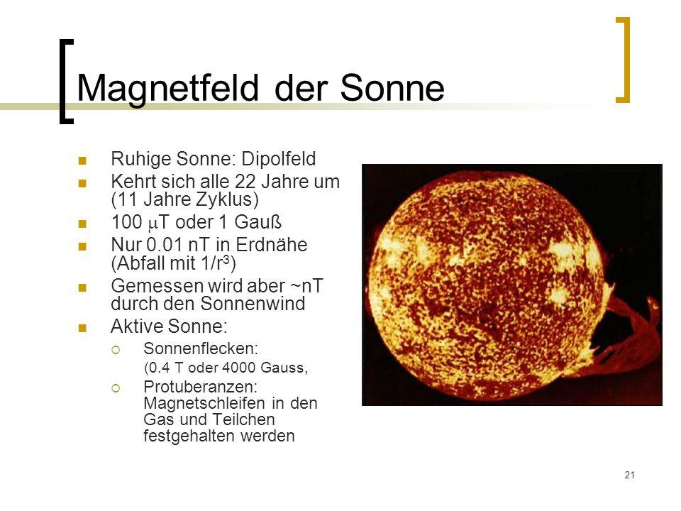 21 Magnetfeld der Sonne Ruhige Sonne: Dipolfeld Kehrt sich alle 22 Jahre um (11 Jahre Zyklus) 100 T oder 1 Gauß Nur 0.01 nT in Erdnähe (Abfall mit 1/r