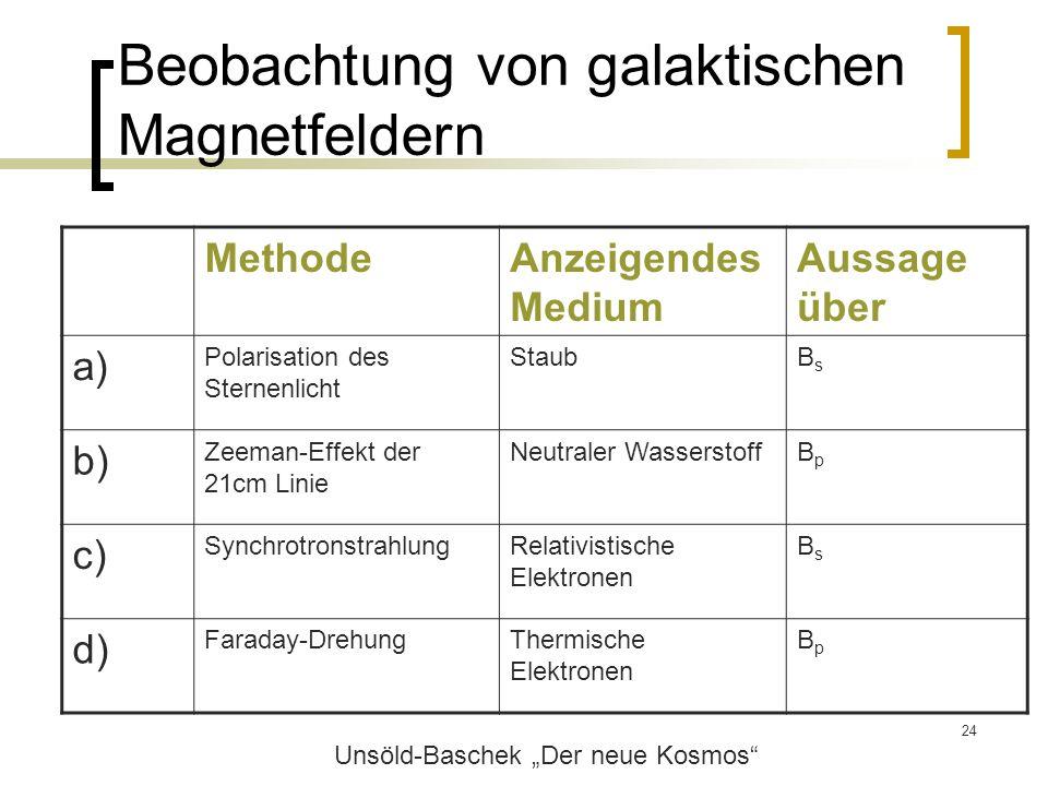 24 Beobachtung von galaktischen Magnetfeldern MethodeAnzeigendes Medium Aussage über a) Polarisation des Sternenlicht StaubBsBs b) Zeeman-Effekt der 2