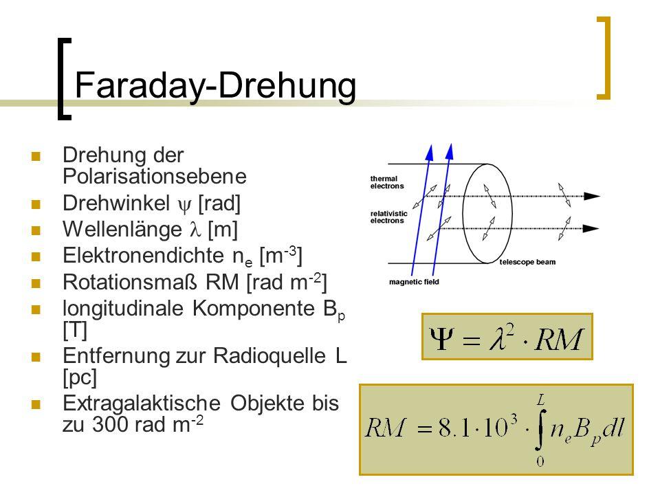 29 Faraday-Drehung Drehung der Polarisationsebene Drehwinkel [rad] Wellenlänge [m] Elektronendichte n e [m -3 ] Rotationsmaß RM [rad m -2 ] longitudin