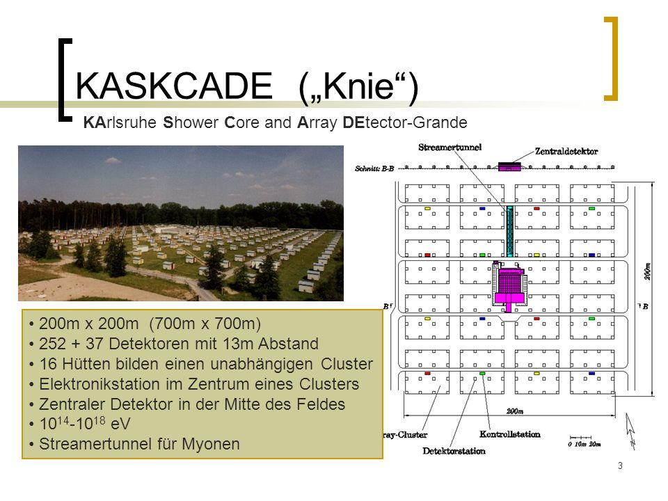 3 KASKCADE (Knie) 200m x 200m (700m x 700m) 252 + 37 Detektoren mit 13m Abstand 16 Hütten bilden einen unabhängigen Cluster Elektronikstation im Zentr