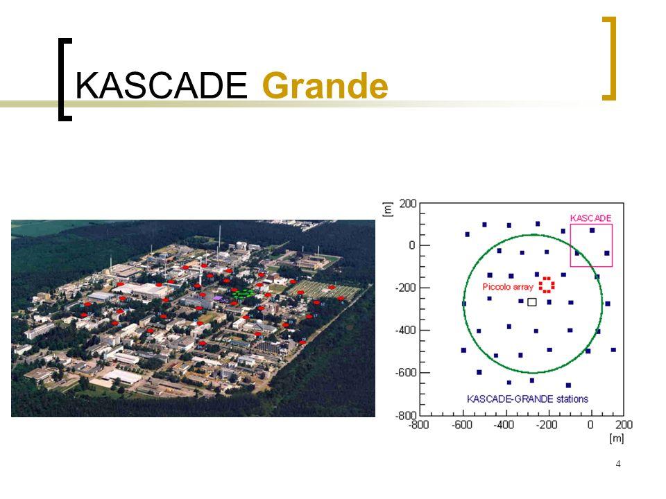 5 AUGER (10 20 eV) 1600 autarken, solarbetriebenden Oberflächendetektoren (SD) mit 1500 m Abstand 4x6 Floureszenz Detektoren (FD) 3000 km 2 Detektorfeld 1450 m üNN Argentinien (Pampa)