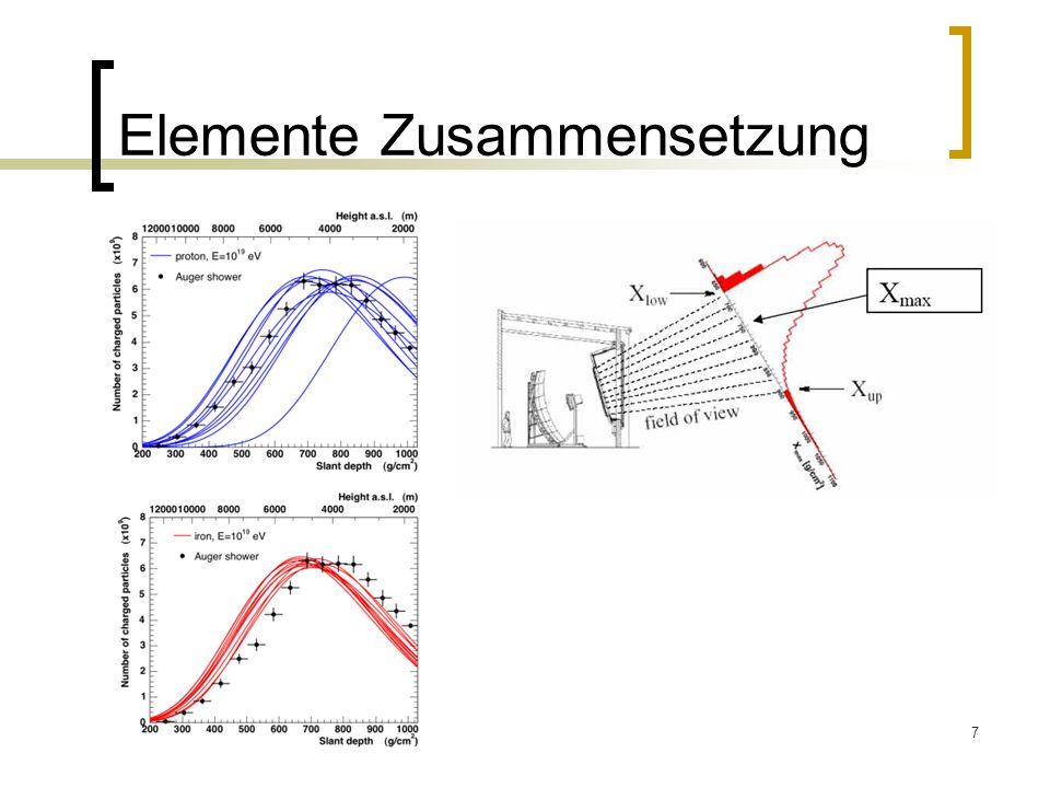 8 Kerne mit höherem Z haben bei gleicher Energy kleineren Gyroradius => KS bei hohen Energien besteht aus schwereren Kernen