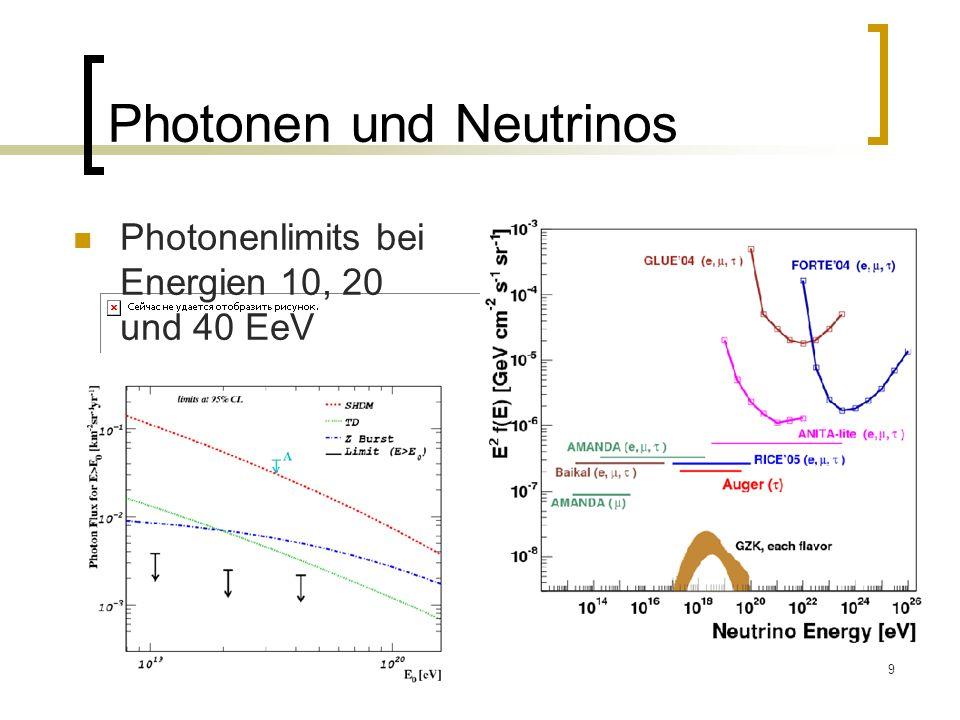 10 Magnetfelder im Universum Erdmagnetfeld Magnetfeld der Sonne Interplanetares Magnetfeld Galaktisches Magnetfeld Extragalaktische Magnetfelder Galaxienhaufen Galaxien-Superhaufen Voids .
