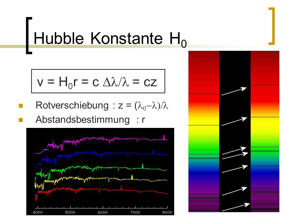 Hubble Konstante H 0 Rotverschiebung : z = ( Abstandsbestimmung : r v = H 0 r = c = cz