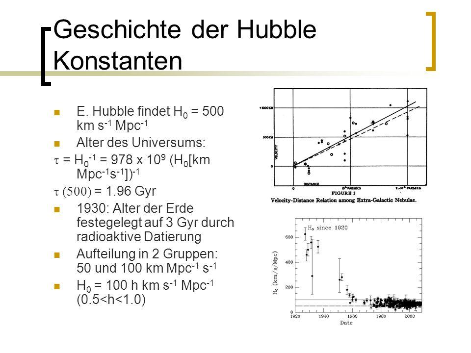 Geschichte der Hubble Konstanten E. Hubble findet H 0 = 500 km s -1 Mpc -1 Alter des Universums: = H 0 -1 = 978 x 10 9 (H 0 [km Mpc -1 s -1 ]) -1 = 1.