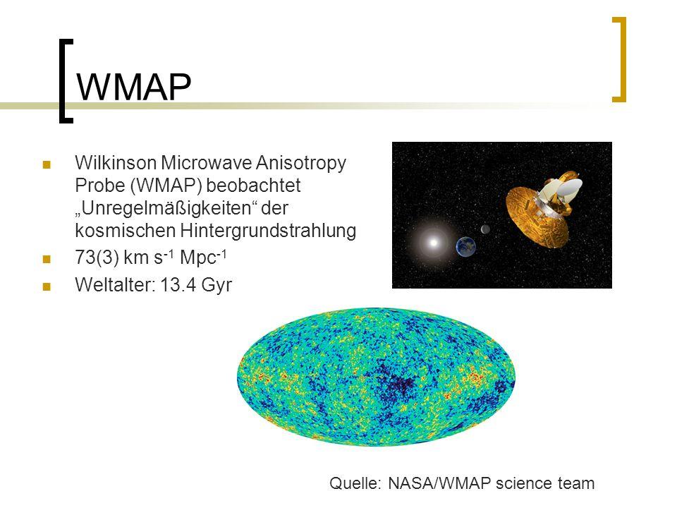 WMAP Wilkinson Microwave Anisotropy Probe (WMAP) beobachtet Unregelmäßigkeiten der kosmischen Hintergrundstrahlung 73(3) km s -1 Mpc -1 Weltalter: 13.