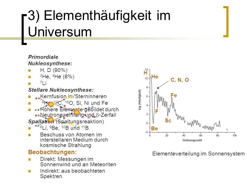 3) Elementhäufigkeit im Universum Primordiale Nukleosynthese: H, D (90%) 3 He, 4 He (8%) 7 Li Stellare Nukleosynthese: Kernfusion im Sterninneren 4 He