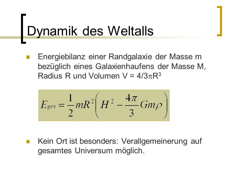 Dynamik des Weltalls Energiebilanz einer Randgalaxie der Masse m bezüglich eines Galaxienhaufens der Masse M, Radius R und Volumen V = 4/3 R 3 Kein Or