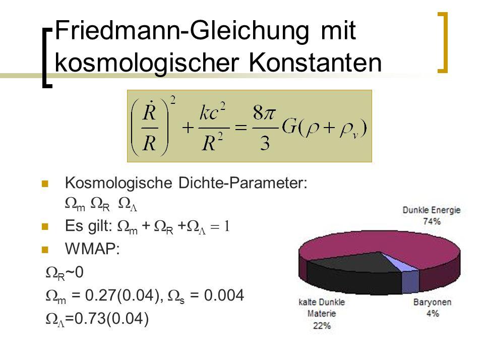 Friedmann-Gleichung mit kosmologischer Konstanten Kosmologische Dichte-Parameter: m R Es gilt: m + R + WMAP: R ~0 m = 0.27(0.04), s = 0.004 =0.73(0.04
