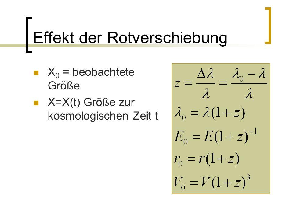 Effekt der Rotverschiebung X 0 = beobachtete Größe X=X(t) Größe zur kosmologischen Zeit t