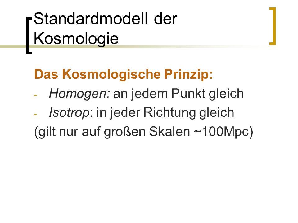 Standardmodell der Kosmologie Das Kosmologische Prinzip: - Homogen: an jedem Punkt gleich - Isotrop: in jeder Richtung gleich (gilt nur auf großen Ska