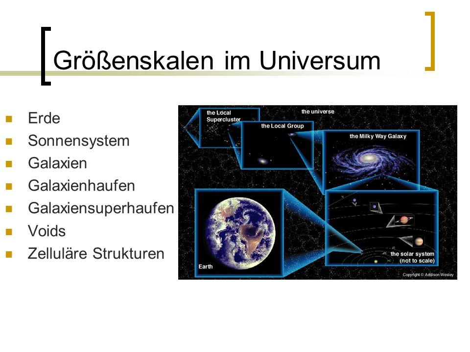 Größenskalen im Universum Erde Sonnensystem Galaxien Galaxienhaufen Galaxiensuperhaufen Voids Zelluläre Strukturen