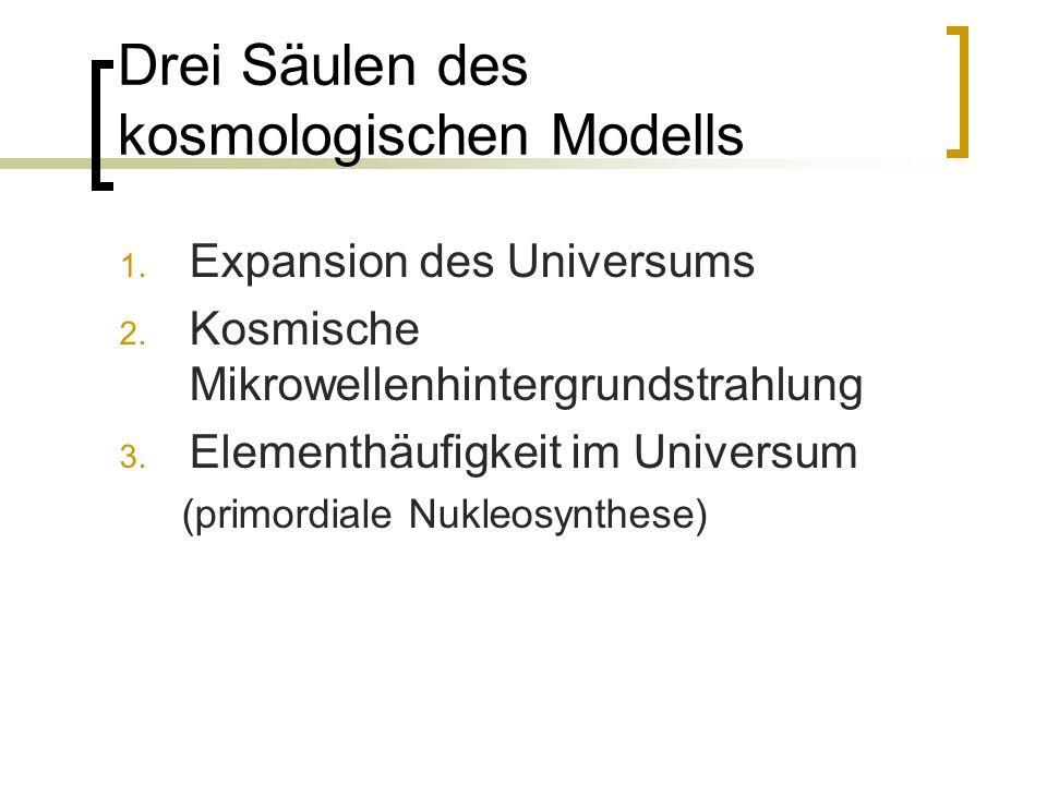 Drei Säulen des kosmologischen Modells 1. Expansion des Universums 2. Kosmische Mikrowellenhintergrundstrahlung 3. Elementhäufigkeit im Universum (pri
