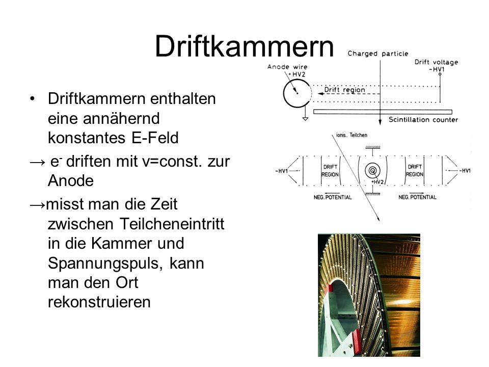 Jet-Driftkammern Zylinderförmige Kammer, die in Tortenstücke eingeteilt ist E-Feld in radialer Richtung, B-Feld in axialer Richtung, Lorenzkraft muss bei der Drift berücksichtigt werden z-Komponente wird durch Vergleich der Pulshöhe an den beiden Drahtenden bestimmt Langsames Gas-> höhere Genauigkeit, muss aber auch noch triggerbar sein