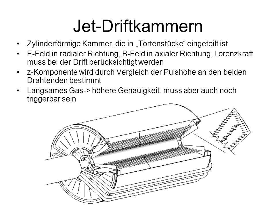 Halbleiterdetektoren Idee und Entwicklung begann ende der 50er, in den 60ern erste gut funktionierende Det.