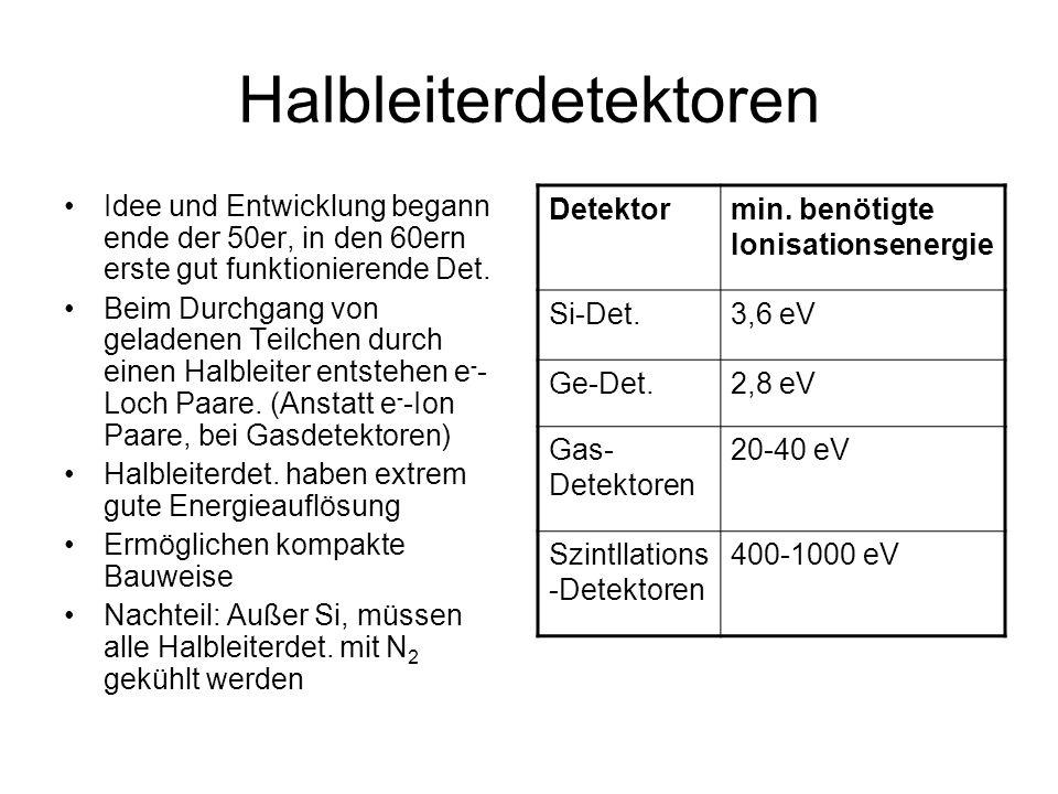 Grundlagen Halbleiter Energielücke zw.Valenz und Leitungsband ca.
