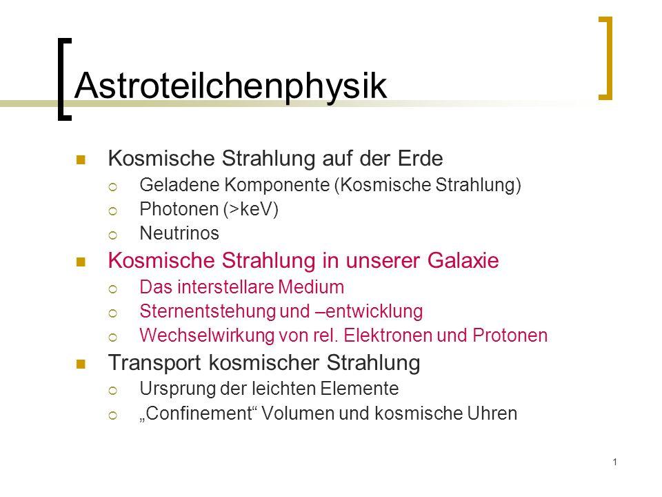 1 Astroteilchenphysik Kosmische Strahlung auf der Erde Geladene Komponente (Kosmische Strahlung) Photonen (>keV) Neutrinos Kosmische Strahlung in unse