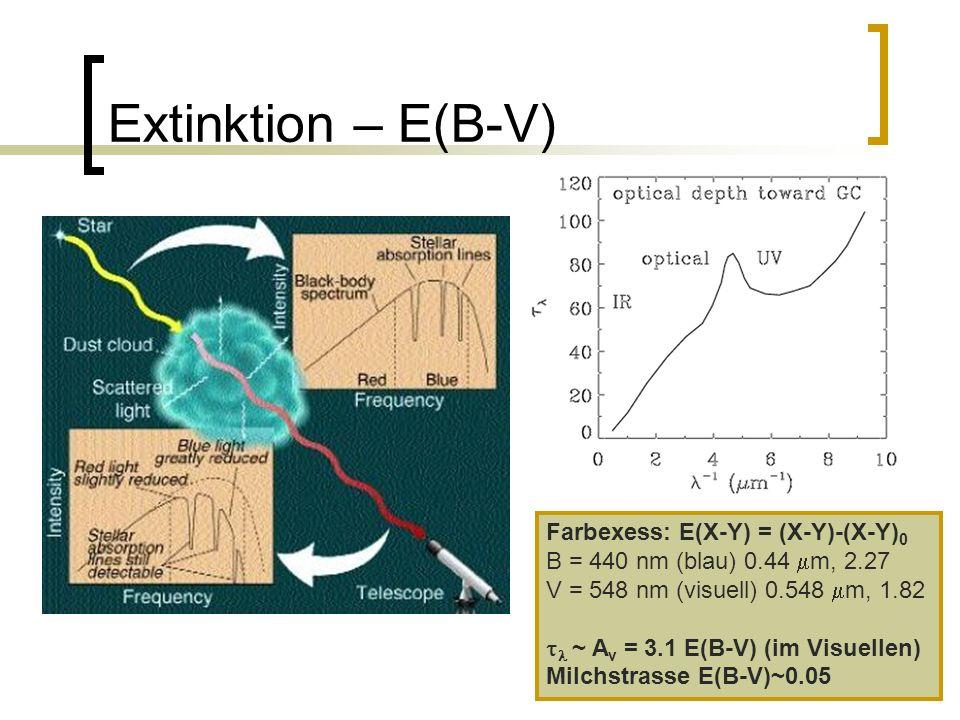 19 Extinktion – E(B-V) Farbexess: E(X-Y) = (X-Y)-(X-Y) 0 B = 440 nm (blau) 0.44 m, 2.27 V = 548 nm (visuell) 0.548 m, 1.82 ~ A v = 3.1 E(B-V) (im Visu