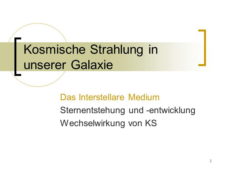 3 Ursprung Kosmischer Strahlung (KS) Entstehung hochenergetischer Teilchen (Kerne, Elektronen, Photonen, Neutrinos…) Beschleunigung von KS Galaktische Beschleuniger (zB Supernova) Extragalaktische Beschleuniger (zB Gamma Ray Bursts, GRB; Aktive Galaxien Kerne, AGN) Wechselwirkung (WW) von KS auf dem Weg zur Erde WW in der Quelle WW zwischen den Galaxien WW in der Galaxie (Milchstrasse) WW im Sonnensystem WW in der Atmosphäre Wichtige WW Gas (Molekülen) Staub Photonenfeldern Magnetfeldern