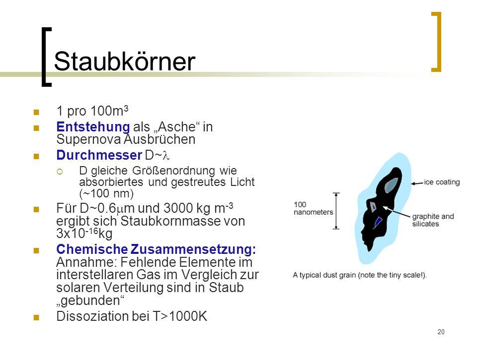 20 Staubkörner 1 pro 100m 3 Entstehung als Asche in Supernova Ausbrüchen Durchmesser D~ D gleiche Größenordnung wie absorbiertes und gestreutes Licht