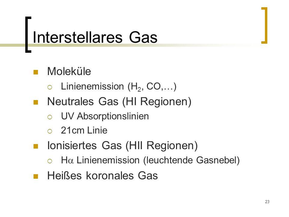 23 Interstellares Gas Moleküle Linienemission (H 2, CO,…) Neutrales Gas (HI Regionen) UV Absorptionslinien 21cm Linie Ionisiertes Gas (HII Regionen) H