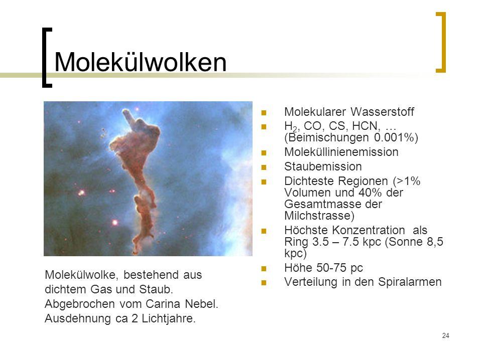 24 Molekülwolken Molekularer Wasserstoff H 2, CO, CS, HCN, … (Beimischungen 0.001%) Moleküllinienemission Staubemission Dichteste Regionen (>1% Volume